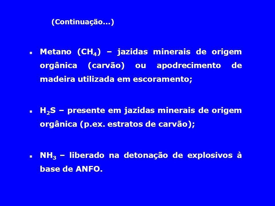 (Continuação...) n Metano (CH 4 ) – jazidas minerais de origem orgânica (carvão) ou apodrecimento de madeira utilizada em escoramento; n H 2 S – prese