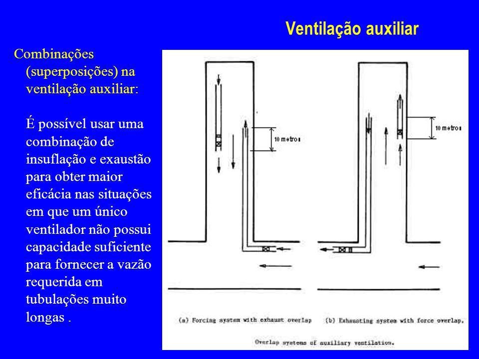 Ventilação auxiliar Combinações (superposições) na ventilação auxiliar: É possível usar uma combinação de insuflação e exaustão para obter maior eficá