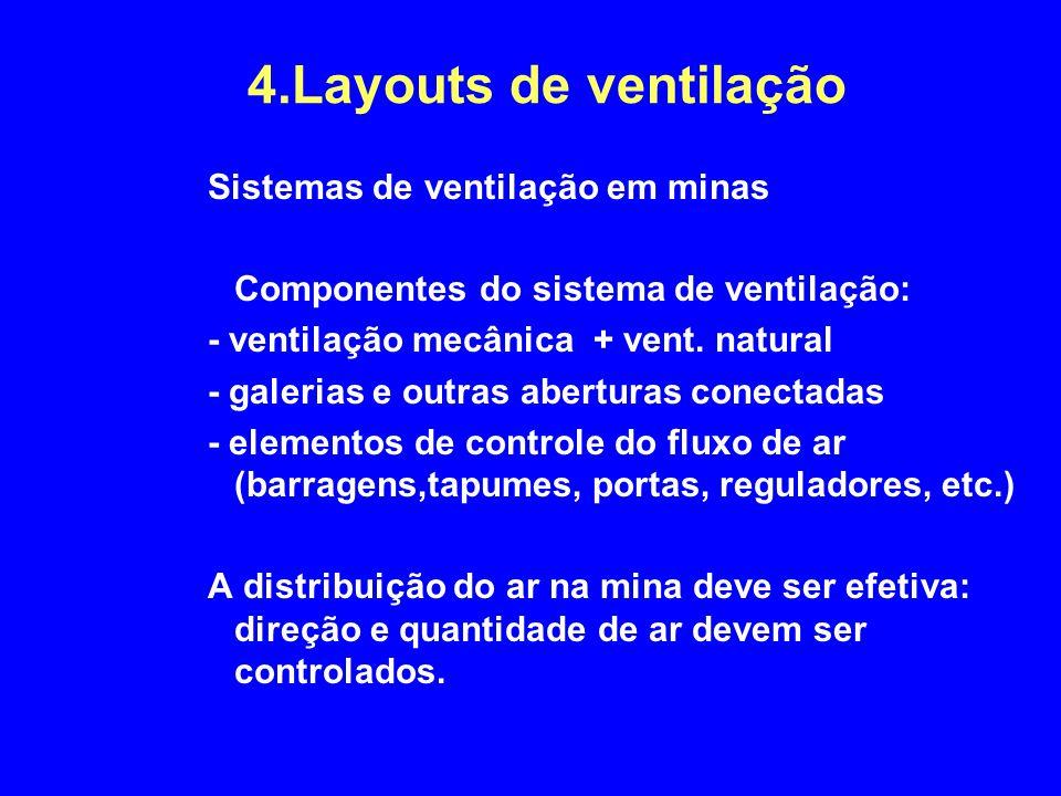 4.Layouts de ventilação Sistemas de ventilação em minas Componentes do sistema de ventilação: - ventilação mecânica + vent. natural - galerias e outra
