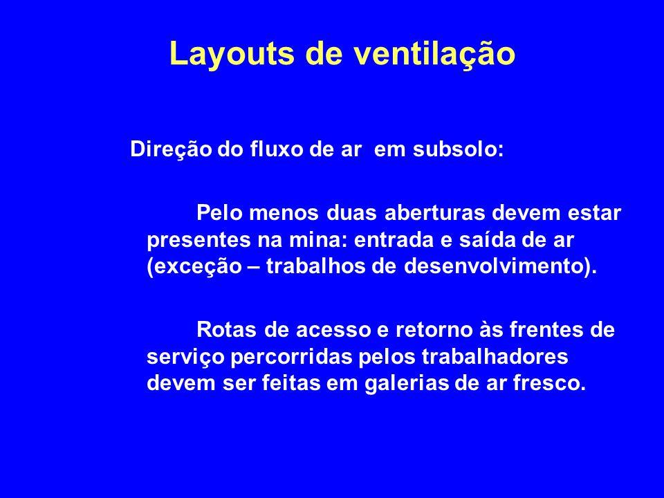 Layouts de ventilação Direção do fluxo de ar em subsolo: Pelo menos duas aberturas devem estar presentes na mina: entrada e saída de ar (exceção – tra