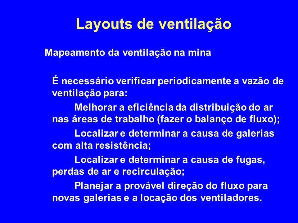 Layouts de ventilação Mapeamento da ventilação na mina É necessário verificar periodicamente a vazão de ventilação para: Melhorar a eficiência da dist