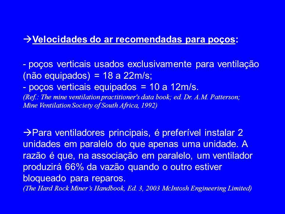  Velocidades do ar recomendadas para poços: - poços verticais usados exclusivamente para ventilação (não equipados) = 18 a 22m/s; - poços verticais e