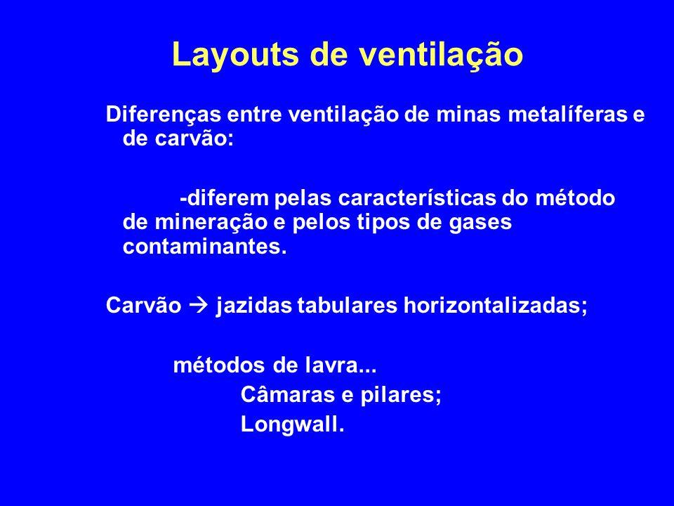 Layouts de ventilação Diferenças entre ventilação de minas metalíferas e de carvão: -diferem pelas características do método de mineração e pelos tipo
