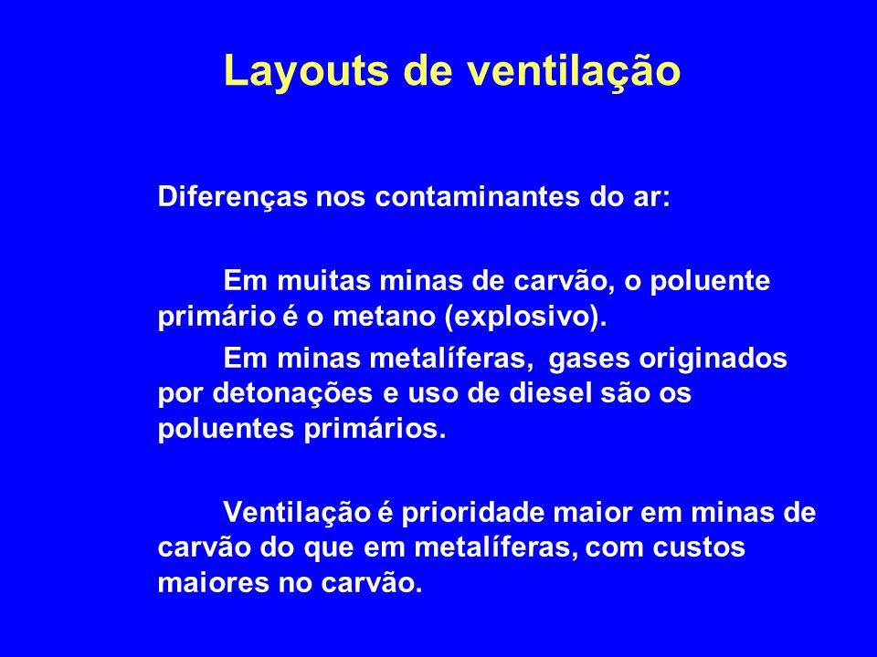 Layouts de ventilação Diferenças nos contaminantes do ar: Em muitas minas de carvão, o poluente primário é o metano (explosivo). Em minas metalíferas,