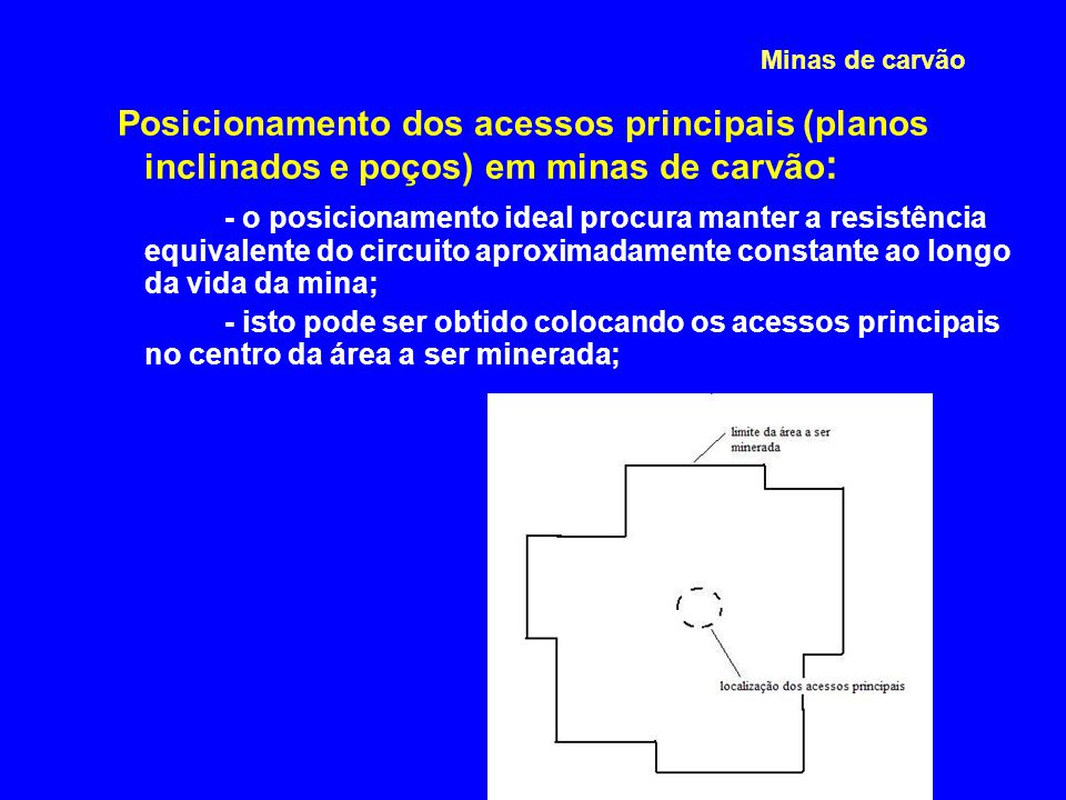Minas de carvão Posicionamento dos acessos principais (planos inclinados e poços) em minas de carvão : - o posicionamento ideal procura manter a resis