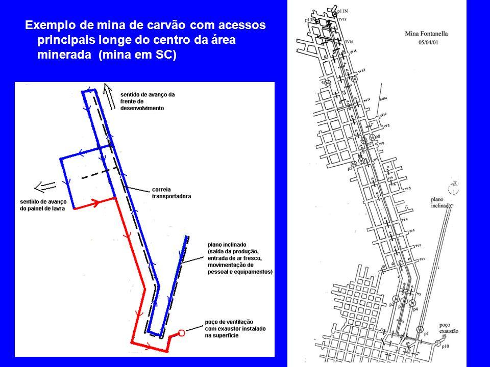 Exemplo de mina de carvão com acessos principais longe do centro da área minerada (mina em SC)