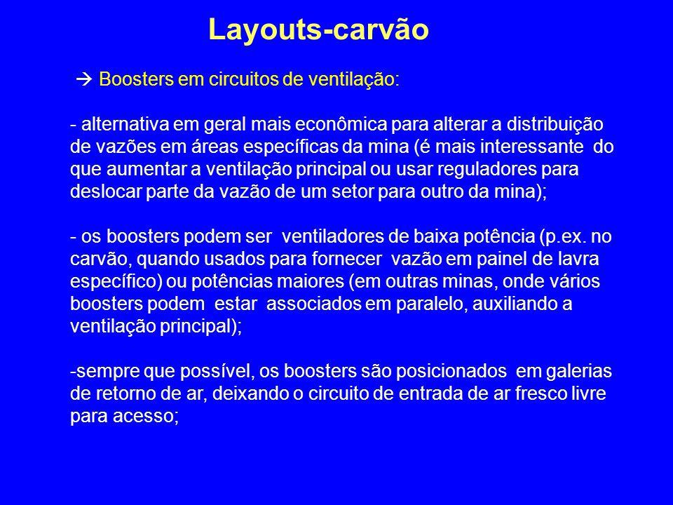 Layouts-carvão  Boosters em circuitos de ventilação: - alternativa em geral mais econômica para alterar a distribuição de vazões em áreas específicas