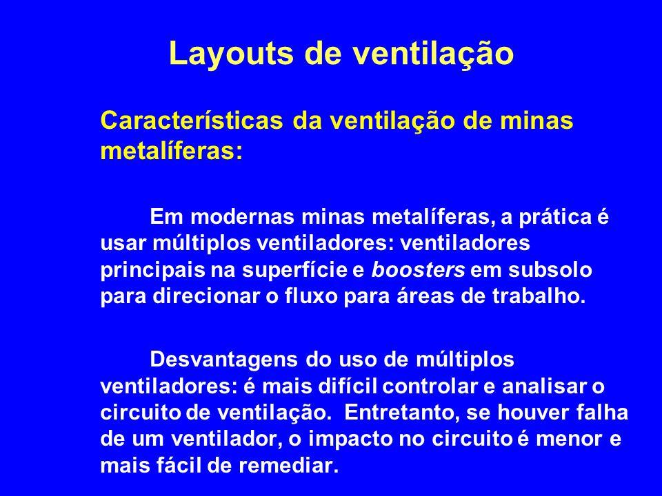Layouts de ventilação Características da ventilação de minas metalíferas: Em modernas minas metalíferas, a prática é usar múltiplos ventiladores: vent