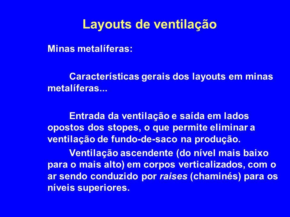 Layouts de ventilação Minas metalíferas: Características gerais dos layouts em minas metalíferas... Entrada da ventilação e saída em lados opostos dos