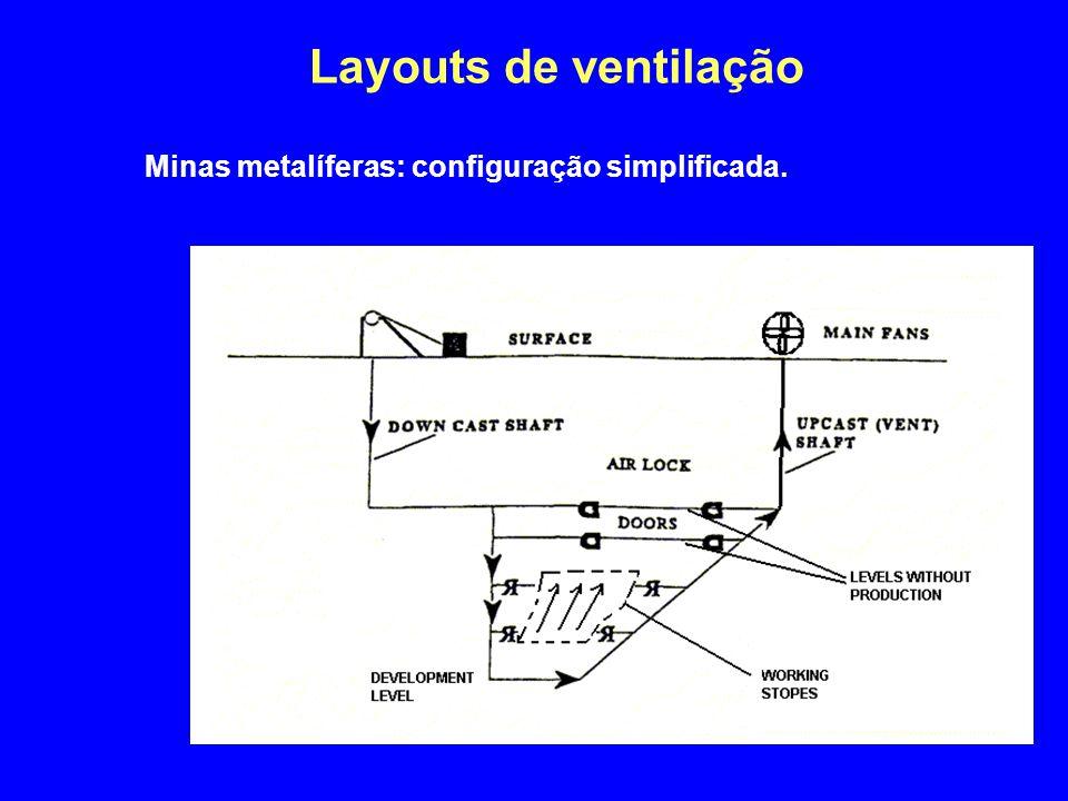 Layouts de ventilação Minas metalíferas: configuração simplificada.