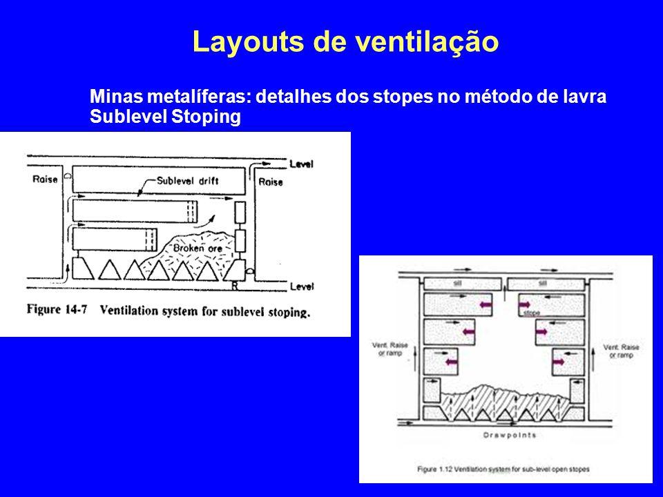 Layouts de ventilação Minas metalíferas: detalhes dos stopes no método de lavra Sublevel Stoping