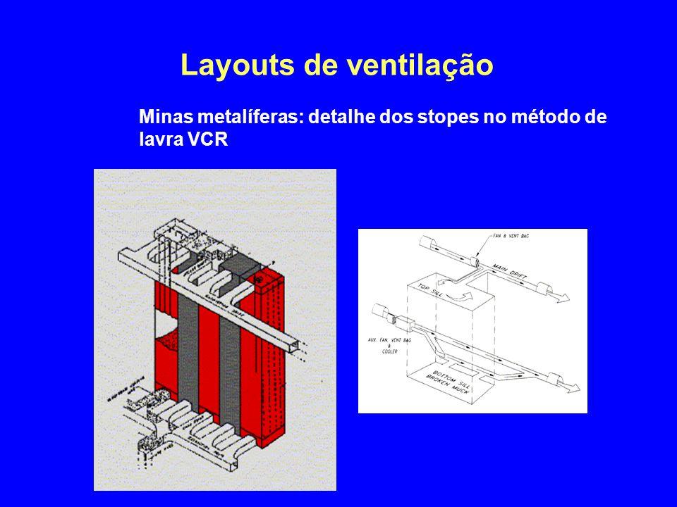 Layouts de ventilação Minas metalíferas: detalhe dos stopes no método de lavra VCR