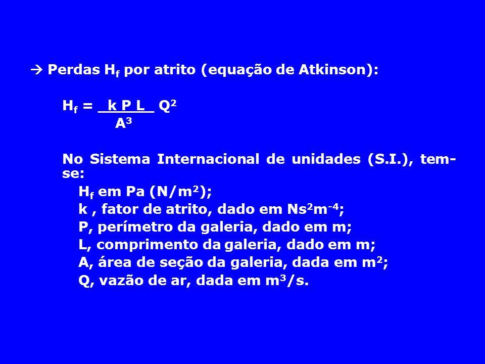  Perdas H f por atrito (equação de Atkinson): H f = _k P L_ Q 2 A 3 No Sistema Internacional de unidades (S.I.), tem- se: H f em Pa (N/m 2 ); k, fato