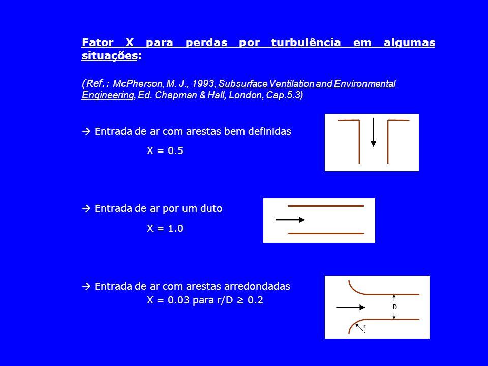 Fator X para perdas por turbulência em algumas situações: (Ref.: McPherson, M. J., 1993, Subsurface Ventilation and Environmental Engineering, Ed. Cha