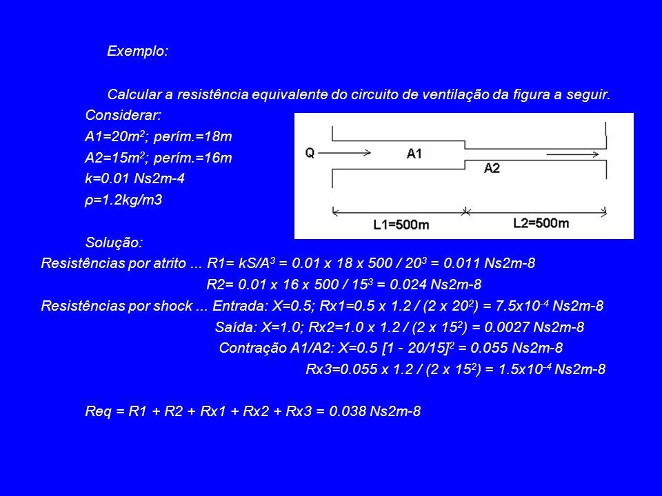 Exemplo: Calcular a resistência equivalente do circuito de ventilação da figura a seguir. Considerar: A1=20m 2 ; perím.=18m A2=15m 2 ; perím.=16m k=0.