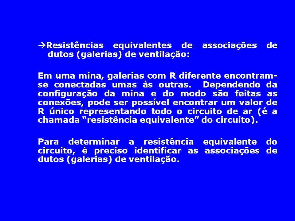  Resistências equivalentes de associações de dutos (galerias) de ventilação: Em uma mina, galerias com R diferente encontram- se conectadas umas às o