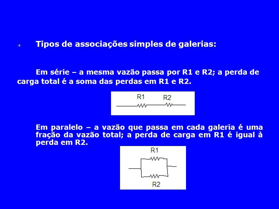  Tipos de associações simples de galerias: Em série – a mesma vazão passa por R1 e R2; a perda de carga total é a soma das perdas em R1 e R2. Em para
