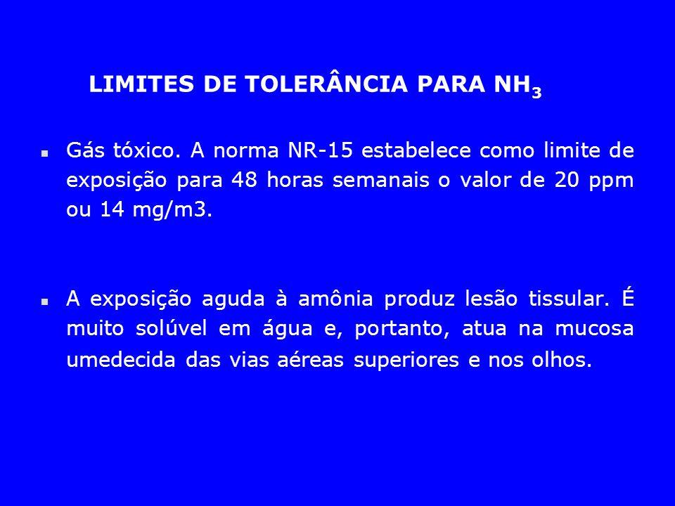 LIMITES DE TOLERÂNCIA PARA NH 3 n Gás tóxico. A norma NR-15 estabelece como limite de exposição para 48 horas semanais o valor de 20 ppm ou 14 mg/m3.