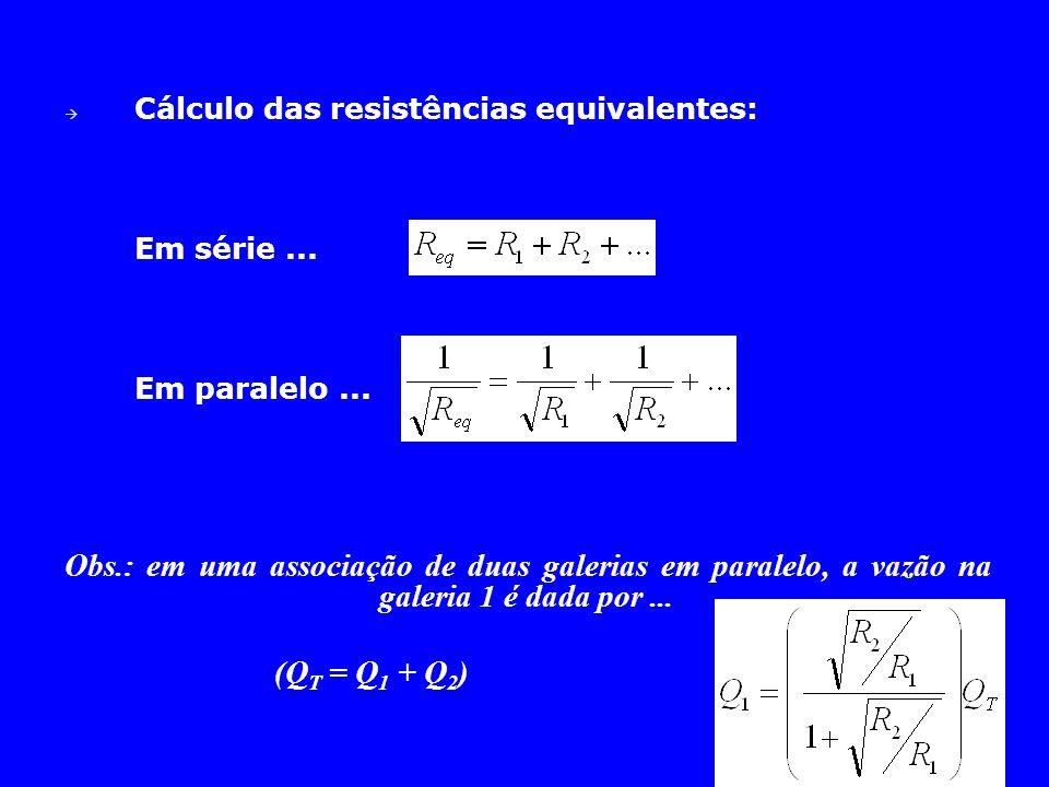  Cálculo das resistências equivalentes: Em série... Em paralelo... Obs.: em uma associação de duas galerias em paralelo, a vazão na galeria 1 é dada