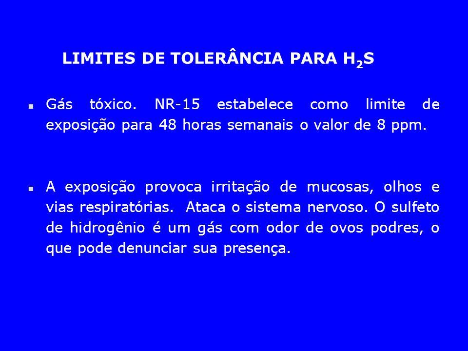 LIMITES DE TOLERÂNCIA PARA H 2 S n Gás tóxico. NR-15 estabelece como limite de exposição para 48 horas semanais o valor de 8 ppm. n A exposição provoc