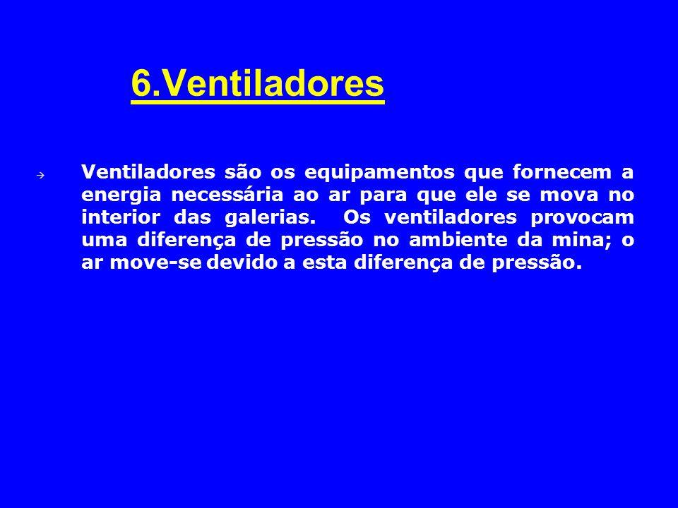 6.Ventiladores  Ventiladores são os equipamentos que fornecem a energia necessária ao ar para que ele se mova no interior das galerias. Os ventilador