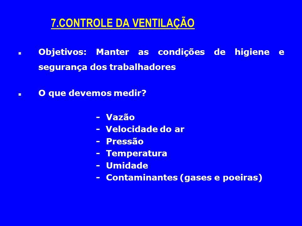 7.CONTROLE DA VENTILAÇÃO n Objetivos: Manter as condições de higiene e segurança dos trabalhadores n O que devemos medir? - Vazão - Velocidade do ar -