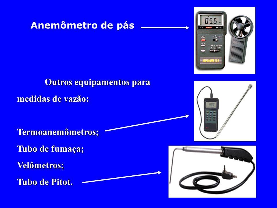 Anemômetro de pás Outros equipamentos para medidas de vazão: Termoanemômetros; Tubo de fumaça; Velômetros; Tubo de Pitot.