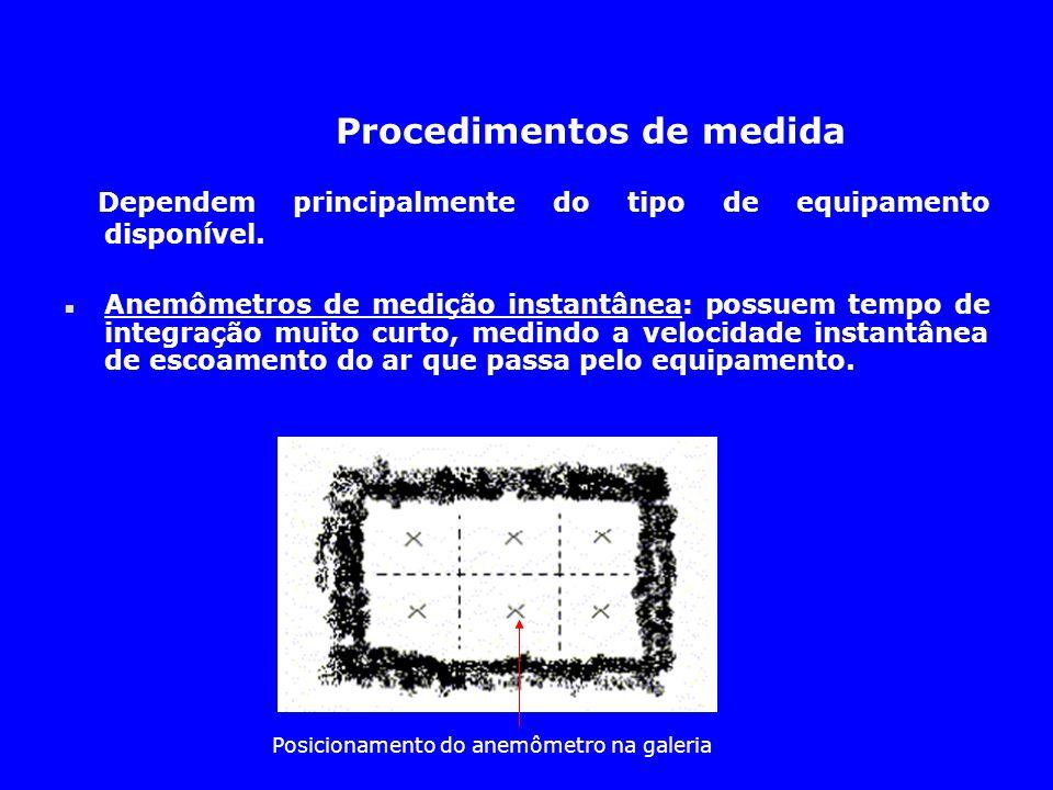 Procedimentos de medida Dependem principalmente do tipo de equipamento disponível. n Anemômetros de medição instantânea: possuem tempo de integração m