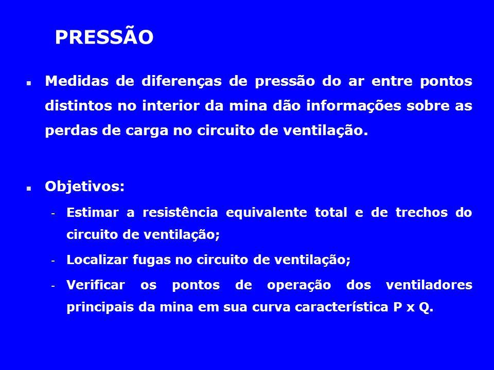 PRESSÃO n Medidas de diferenças de pressão do ar entre pontos distintos no interior da mina dão informações sobre as perdas de carga no circuito de ve