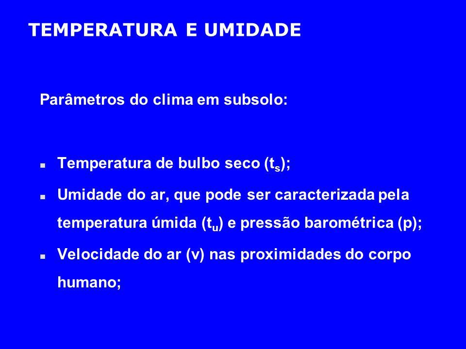 TEMPERATURA E UMIDADE Parâmetros do clima em subsolo: n Temperatura de bulbo seco (t s ); n Umidade do ar, que pode ser caracterizada pela temperatura