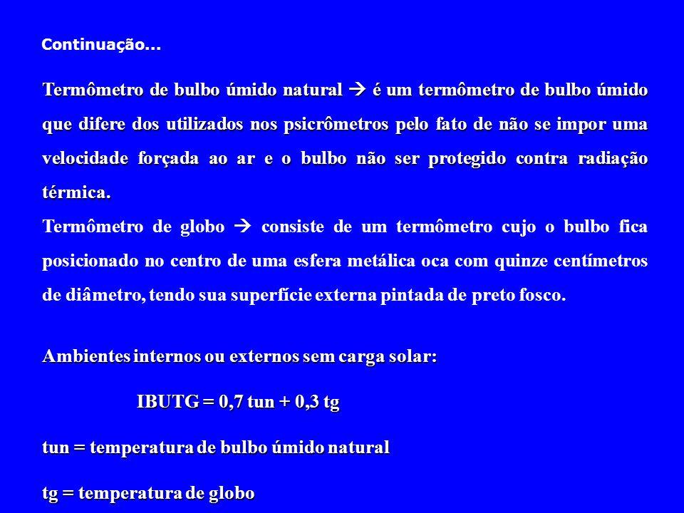 Termômetro de bulbo úmido natural  é um termômetro de bulbo úmido que difere dos utilizados nos psicrômetros pelo fato de não se impor uma velocidade