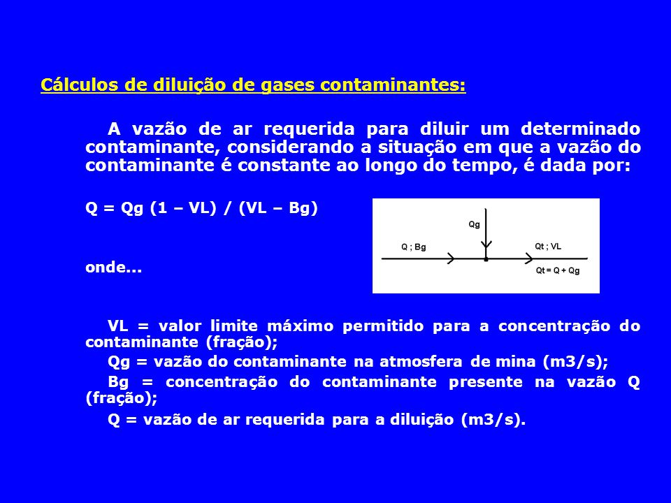 Cálculos de diluição de gases contaminantes: A vazão de ar requerida para diluir um determinado contaminante, considerando a situação em que a vazão d