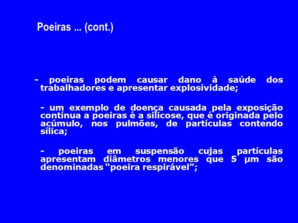 Poeiras... (cont.) - poeiras podem causar dano à saúde dos trabalhadores e apresentar explosividade; - um exemplo de doença causada pela exposição con