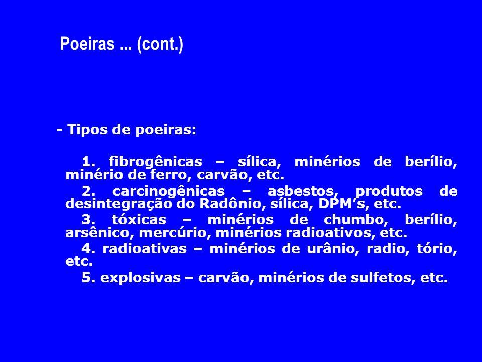 Poeiras... (cont.) - Tipos de poeiras: 1. fibrogênicas – sílica, minérios de berílio, minério de ferro, carvão, etc. 2. carcinogênicas – asbestos, pro