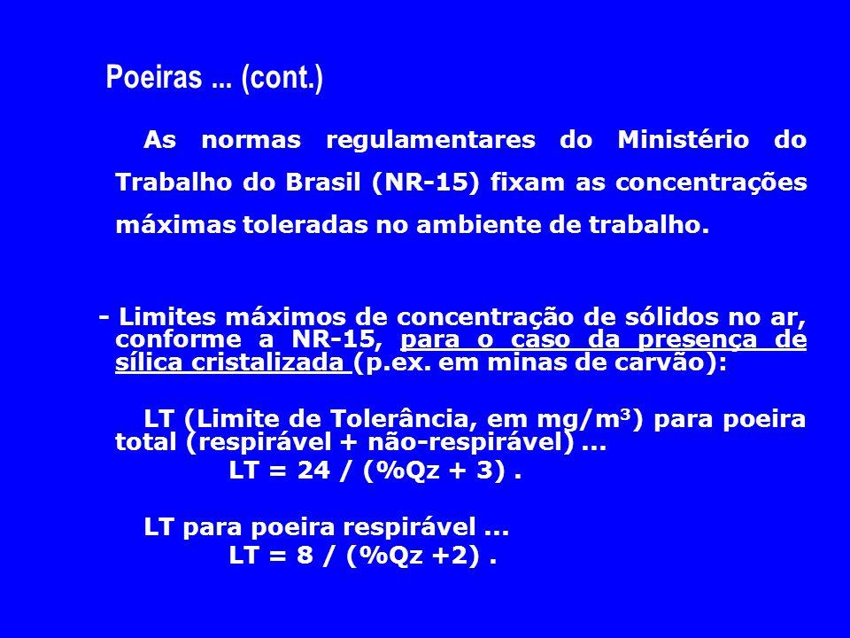 Poeiras... (cont.) As normas regulamentares do Ministério do Trabalho do Brasil (NR-15) fixam as concentrações máximas toleradas no ambiente de trabal