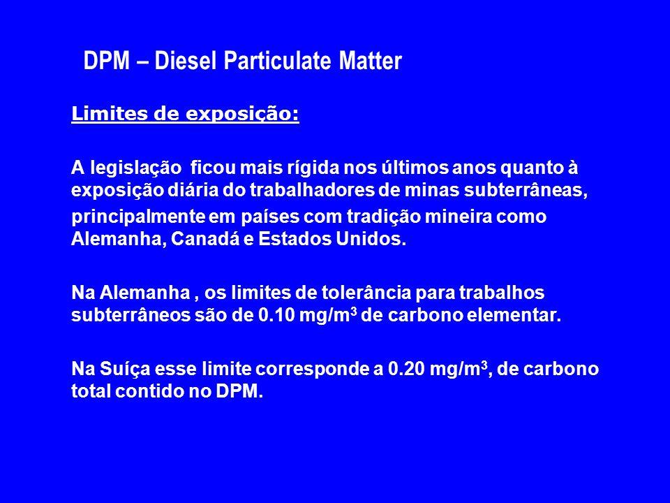 DPM – Diesel Particulate Matter Limites de exposição: A legislação ficou mais rígida nos últimos anos quanto à exposição diária do trabalhadores de mi
