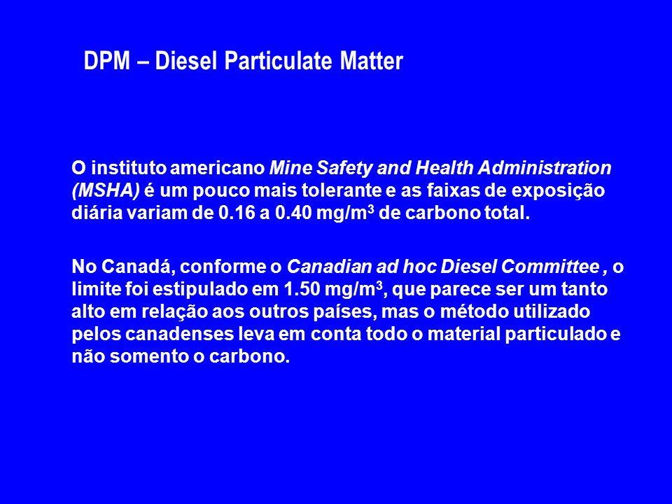 DPM – Diesel Particulate Matter O instituto americano Mine Safety and Health Administration (MSHA) é um pouco mais tolerante e as faixas de exposição