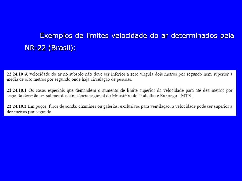 Exemplos de limites velocidade do ar determinados pela NR-22 (Brasil):