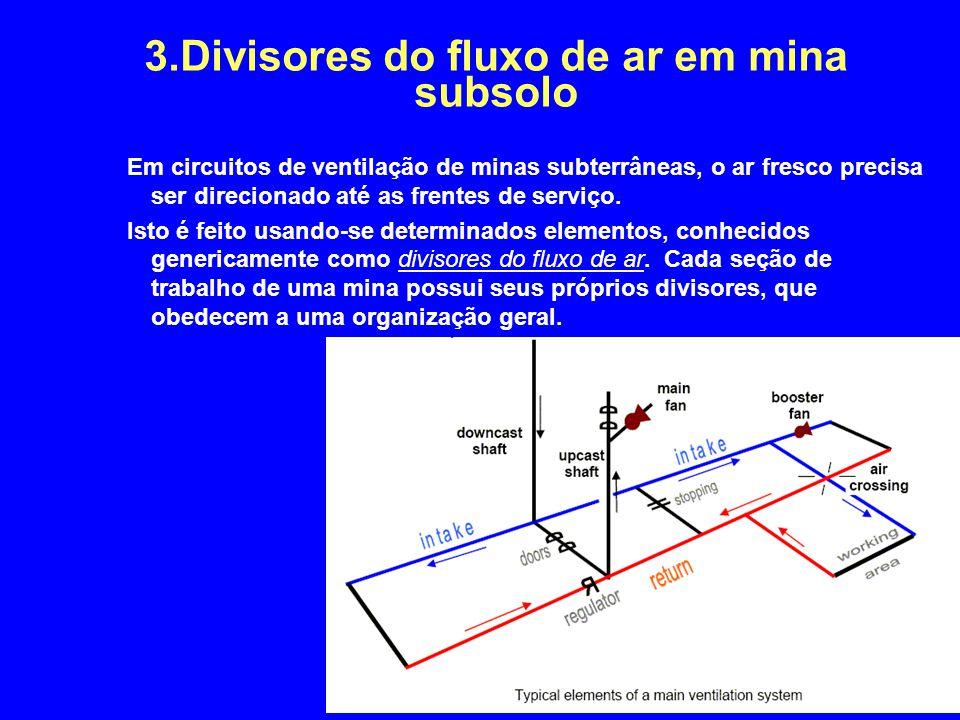 3.Divisores do fluxo de ar em mina subsolo Em circuitos de ventilação de minas subterrâneas, o ar fresco precisa ser direcionado até as frentes de ser