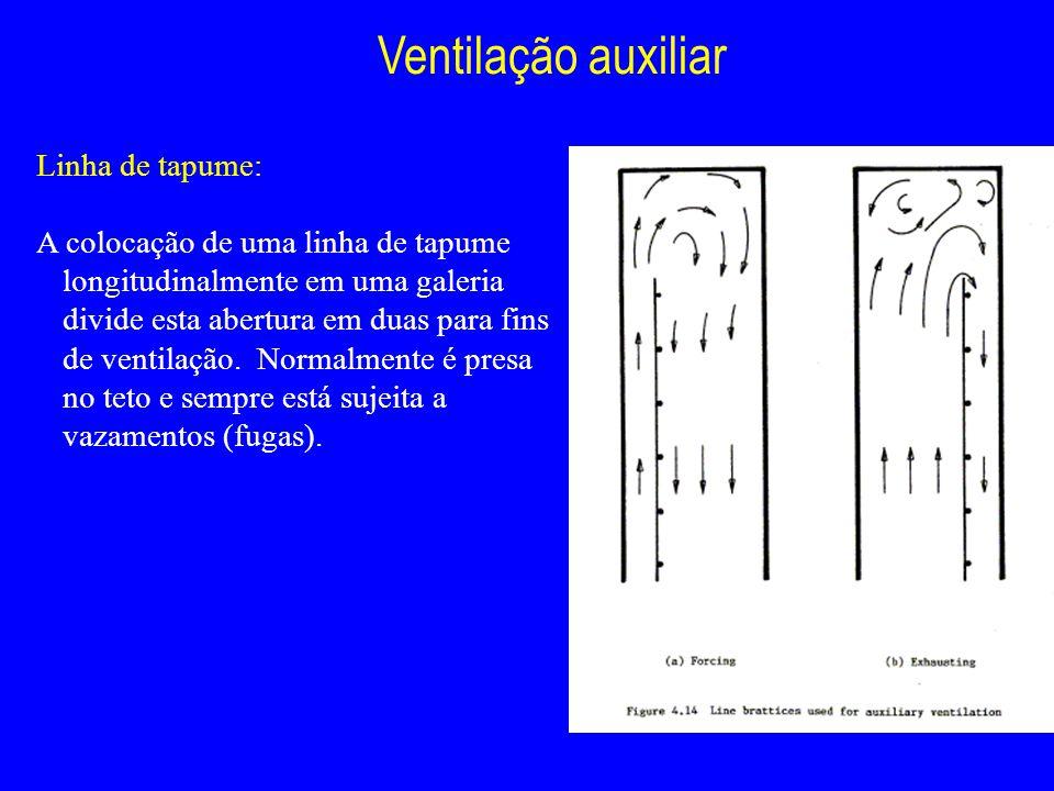 Ventilação auxiliar Linha de tapume: A colocação de uma linha de tapume longitudinalmente em uma galeria divide esta abertura em duas para fins de ven