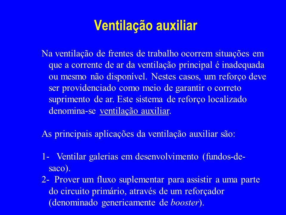 Ventilação auxiliar Na ventilação de frentes de trabalho ocorrem situações em que a corrente de ar da ventilação principal é inadequada ou mesmo não d