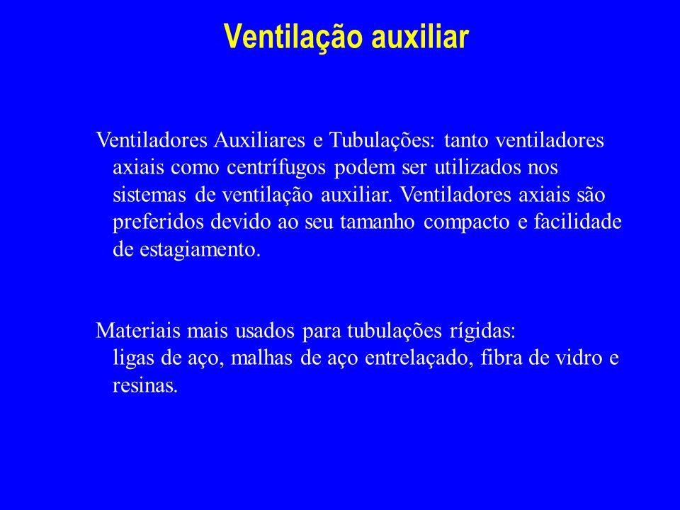 Ventilação auxiliar Ventiladores Auxiliares e Tubulações: tanto ventiladores axiais como centrífugos podem ser utilizados nos sistemas de ventilação a