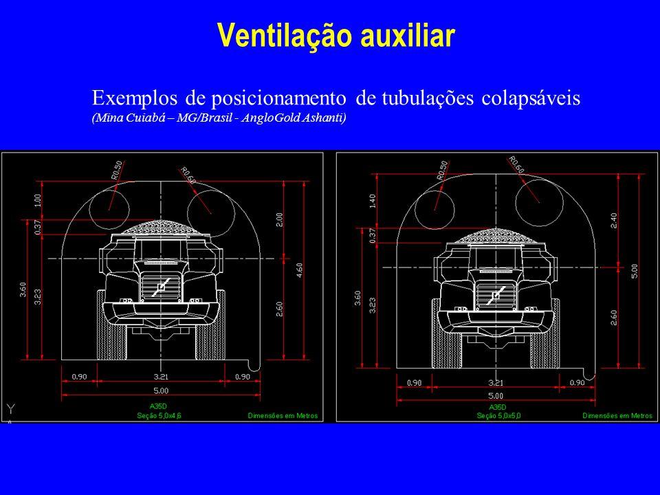 Ventilação auxiliar Exemplos de posicionamento de tubulações colapsáveis (Mina Cuiabá – MG/Brasil - AngloGold Ashanti)