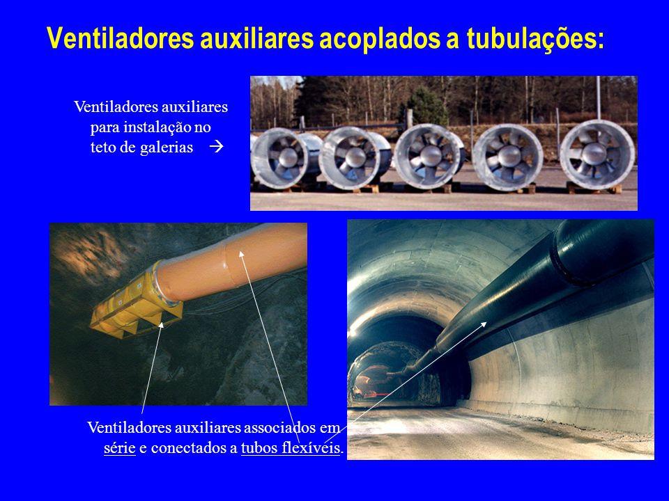 Ventiladores auxiliares acoplados a tubulações: Ventiladores auxiliares para instalação no teto de galerias  Ventiladores auxiliares associados em sé