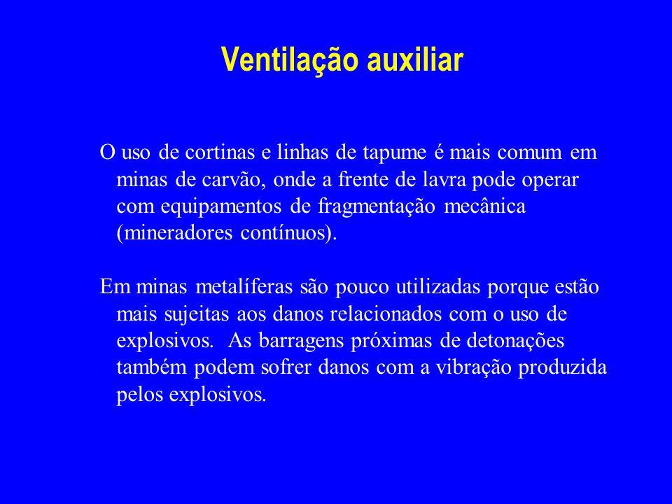 Ventilação auxiliar O uso de cortinas e linhas de tapume é mais comum em minas de carvão, onde a frente de lavra pode operar com equipamentos de fragm