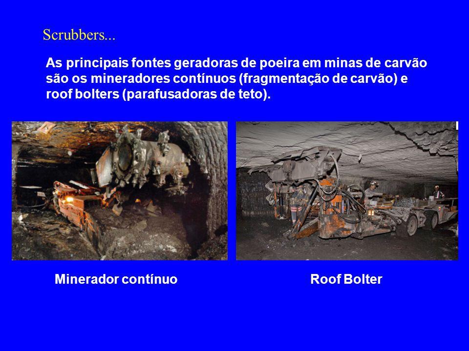 As principais fontes geradoras de poeira em minas de carvão são os mineradores contínuos (fragmentação de carvão) e roof bolters (parafusadoras de tet