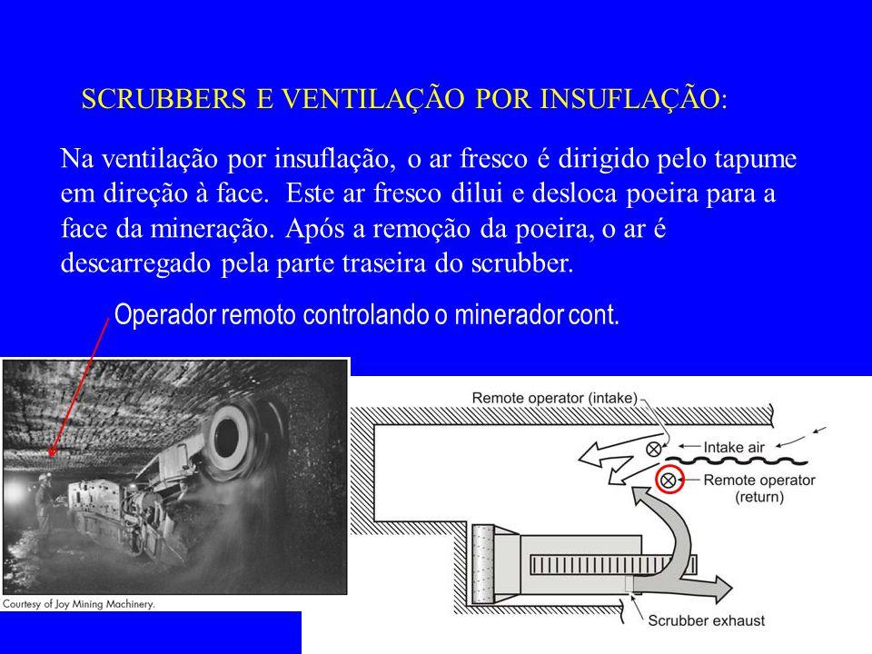 SCRUBBERS E VENTILAÇÃO POR INSUFLAÇÃO: Na ventilação por insuflação, o ar fresco é dirigido pelo tapume em direção à face. Este ar fresco dilui e desl