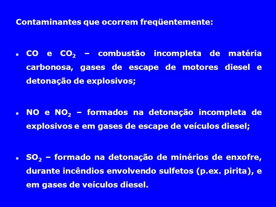 Contaminantes que ocorrem freqüentemente: n CO e CO 2 – combustão incompleta de matéria carbonosa, gases de escape de motores diesel e detonação de ex