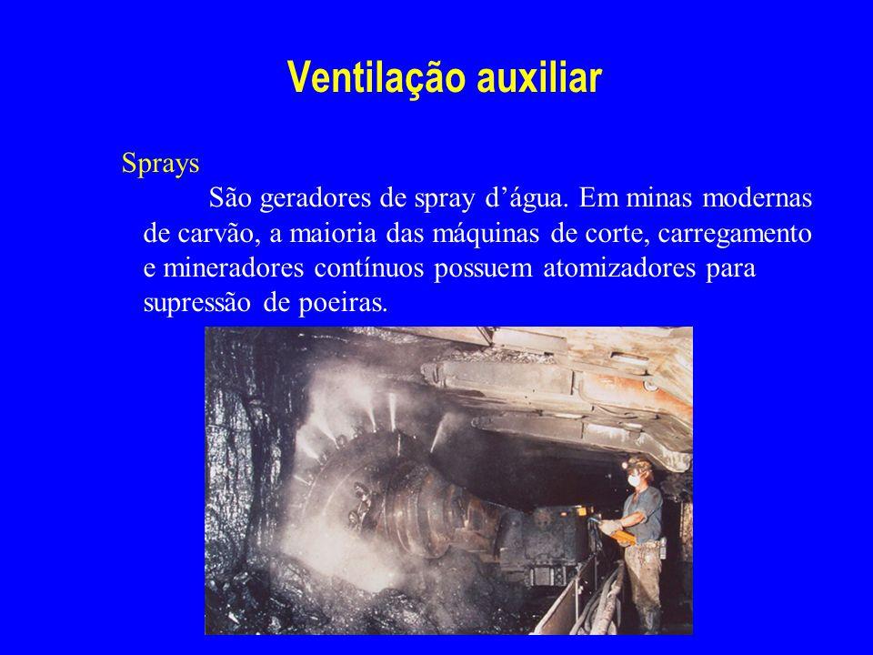 Ventilação auxiliar Sprays São geradores de spray d'água. Em minas modernas de carvão, a maioria das máquinas de corte, carregamento e mineradores con