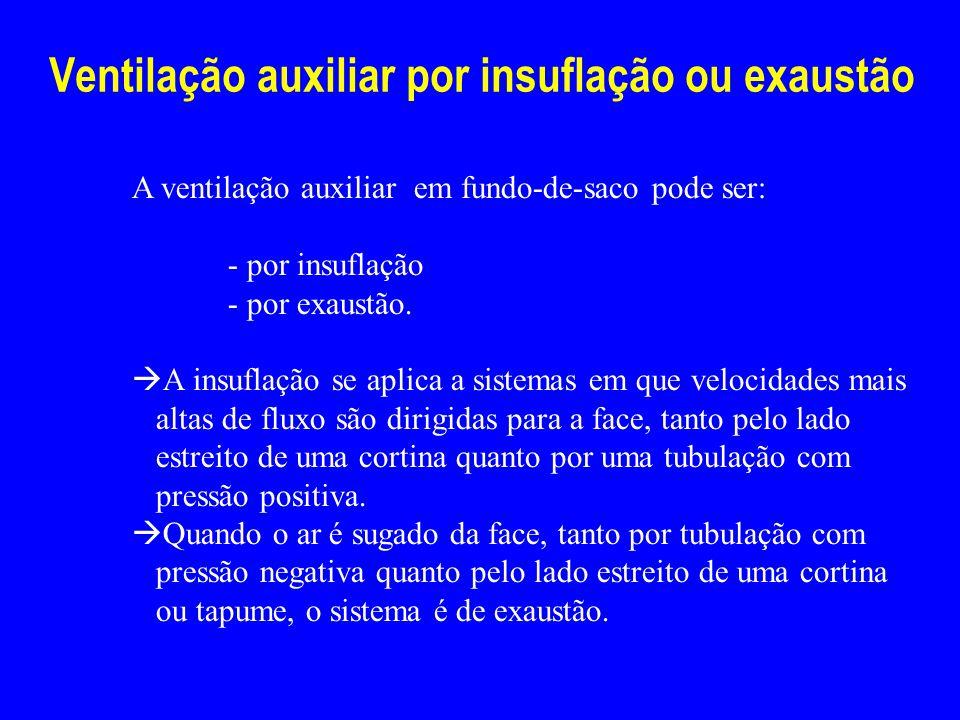 Ventilação auxiliar por insuflação ou exaustão A ventilação auxiliar em fundo-de-saco pode ser: - por insuflação - por exaustão.  A insuflação se apl